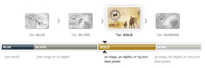 Gold status gets you free internet & breakfast!
