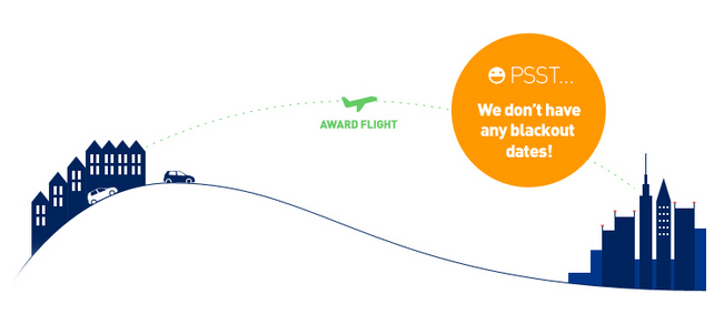The basics of using jetblue miles to book awards ccuart Images