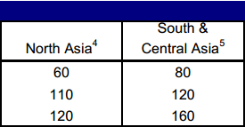 Guide To US Airways Miles: Part 2 – Maximizing US Airways Miles on Asia Awards _00