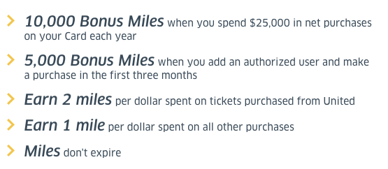 Increased United Explorer Card 55,000 Mile + $50 Sign-up Bonus Offe-03