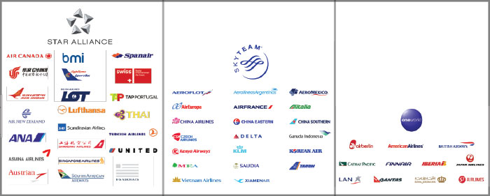 The 3 big airline alliances