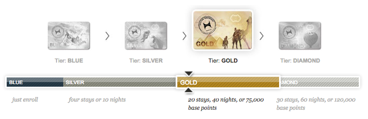 Amex Platinum Card Adds Hilton Gold Status As Benefit-01