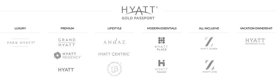 Hyatt Award Chart Changes Effective August 1, 2016-01