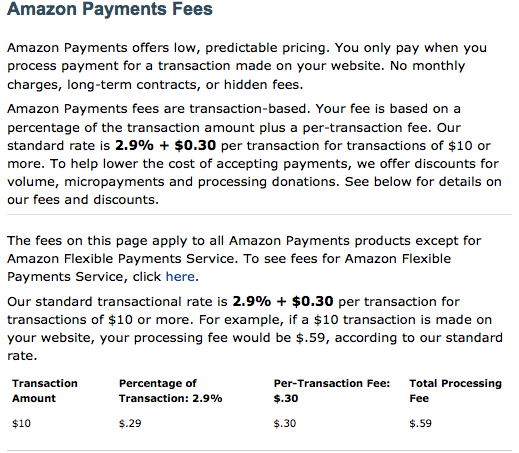 The 2.9 + .30 cent Amazon Payment fee is for seller accounts, not personal accounts.