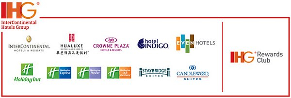 ihg-rewards-club-hotel-brands