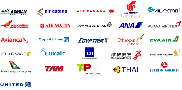 Miles & More partners airlines