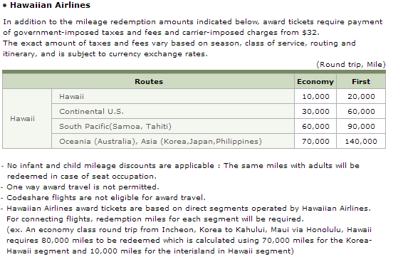 Korean miles redemption rates for Hawaiian Airlines