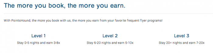 Earn Extra Miles When You Book Hotel Stays Using PointsHound_07