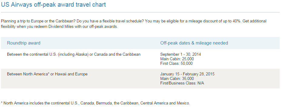 Guide To US Airways Miles: Part 3 – Maximizing US Airways Miles on Europe Awards _01