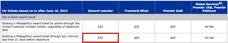 How to Avoid Paying Close-in Booking Fees on United Awards