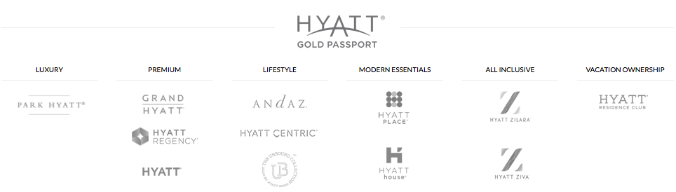 Hyatt Award Chart Changes Effective August 1, 2016-01