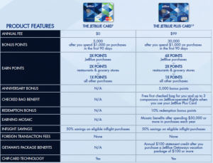 jetblue-plus-vs-jetblue