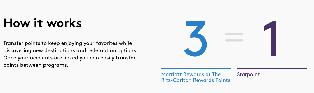 link-marriott-spg-accounts-status-match-transfer-points-02